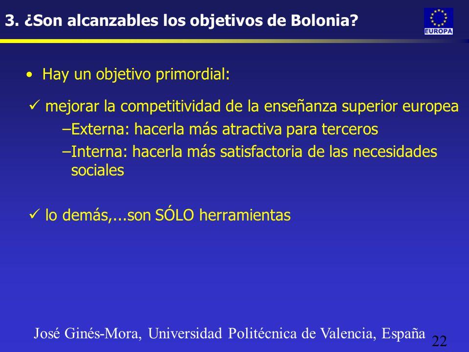 22 3. ¿Son alcanzables los objetivos de Bolonia.