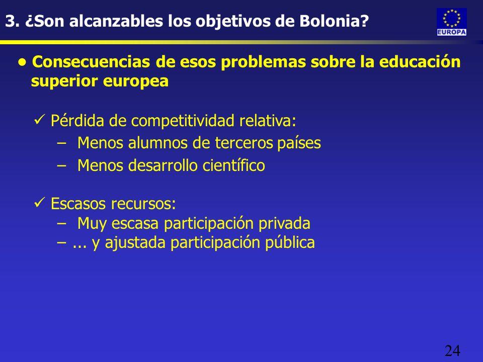 24 3. ¿Son alcanzables los objetivos de Bolonia.