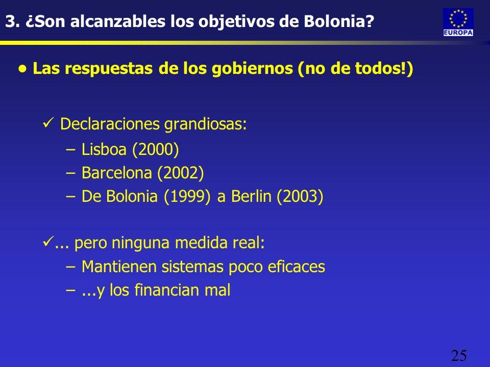 25 3. ¿Son alcanzables los objetivos de Bolonia.
