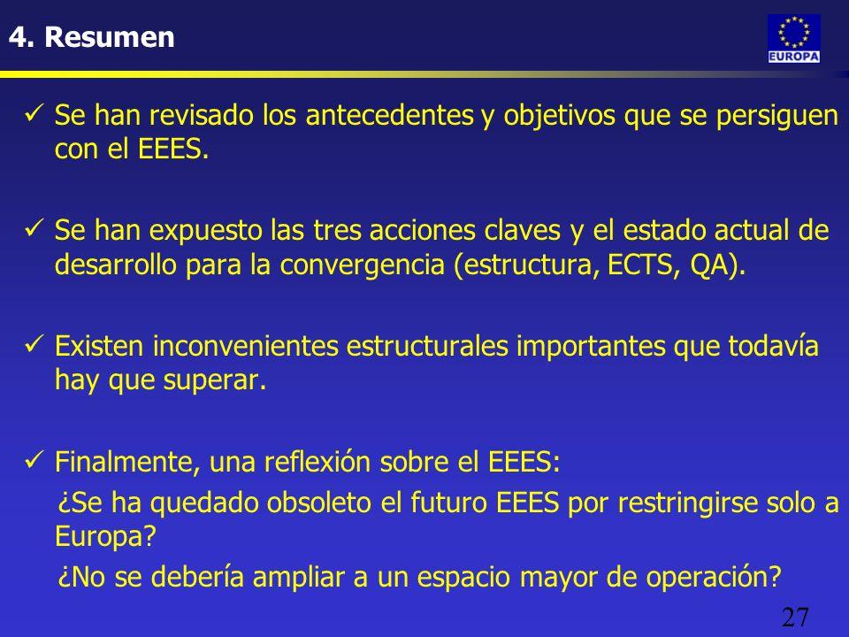 27 4. Resumen üSe han revisado los antecedentes y objetivos que se persiguen con el EEES.