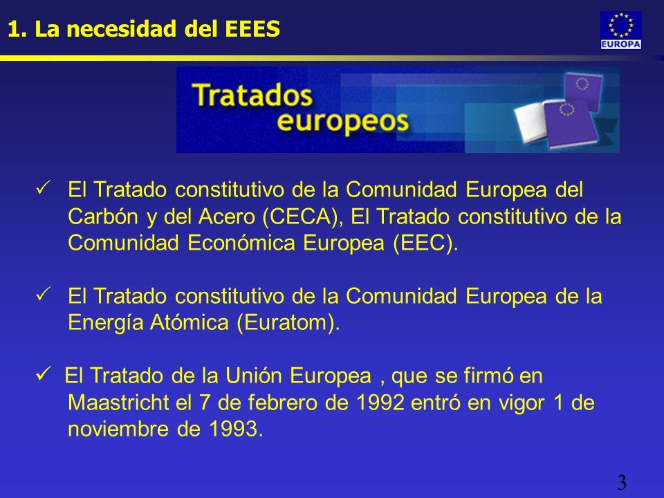 3 1. La necesidad del EEES El Tratado constitutivo de la Comunidad Europea del Carbón y del Acero (CECA), El Tratado constitutivo de la Comunidad Econ