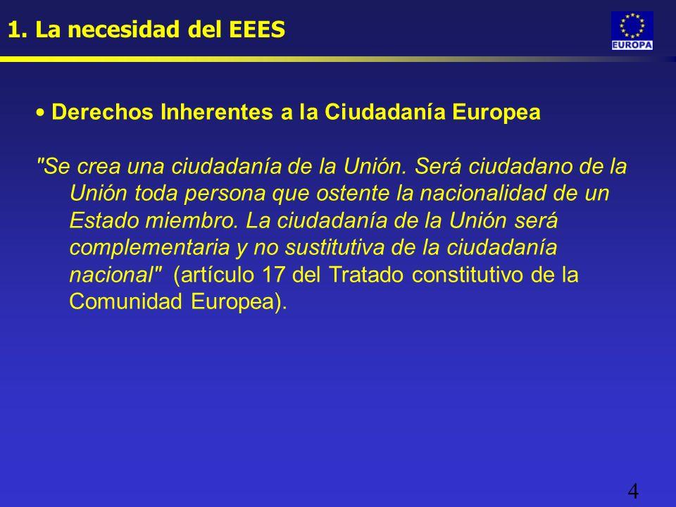 4 1. La necesidad del EEES Derechos Inherentes a la Ciudadanía Europea