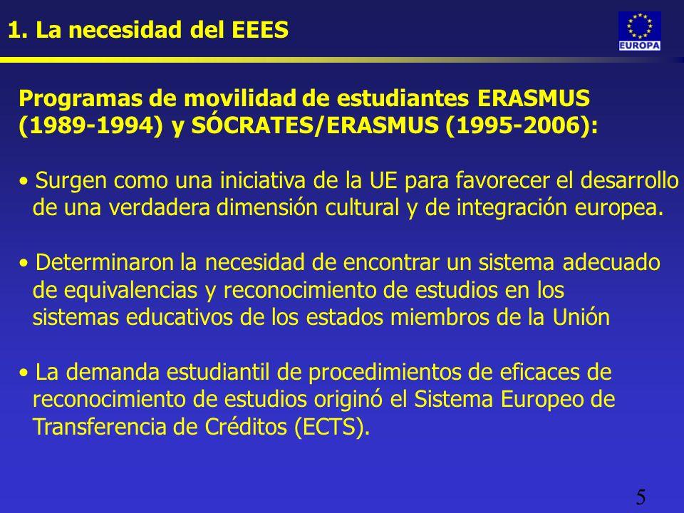 26 Índice Hacia un Espacio Europeo de Enseñanza Superior (EEES) 1.