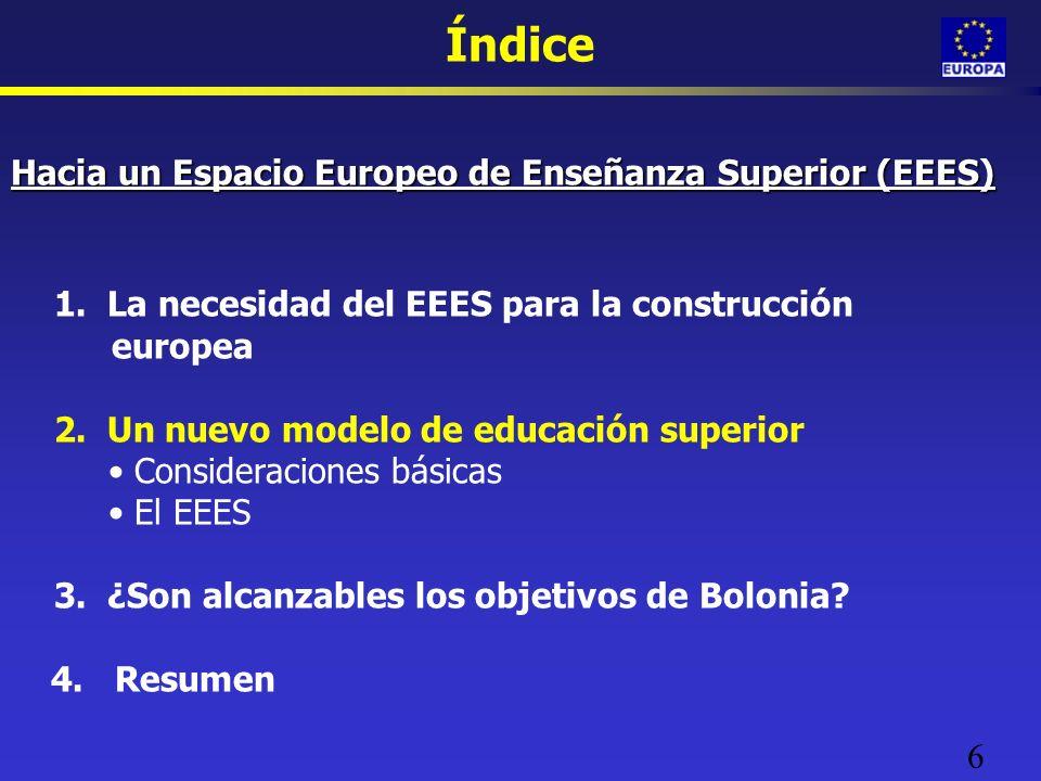 27 4.Resumen üSe han revisado los antecedentes y objetivos que se persiguen con el EEES.