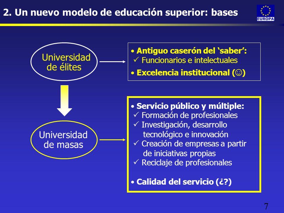 7 2. Un nuevo modelo de educación superior: bases Universidad de élites Universidad de masas Antiguo caserón del saber: Funcionarios e intelectuales E