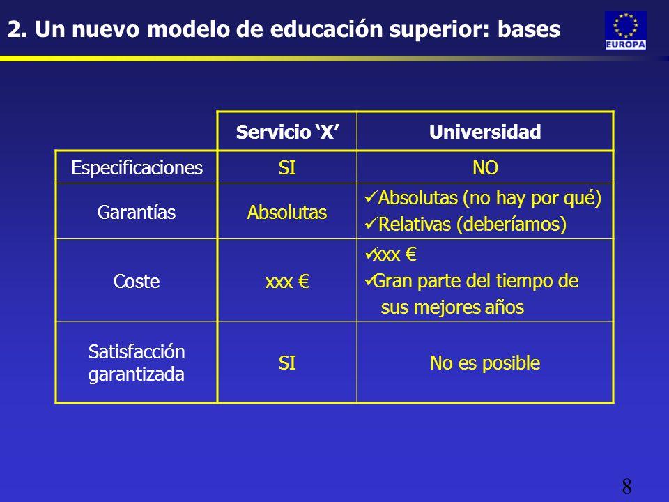8 2. Un nuevo modelo de educación superior: bases Servicio XUniversidad EspecificacionesSINO GarantíasAbsolutas Absolutas (no hay por qué) Relativas (
