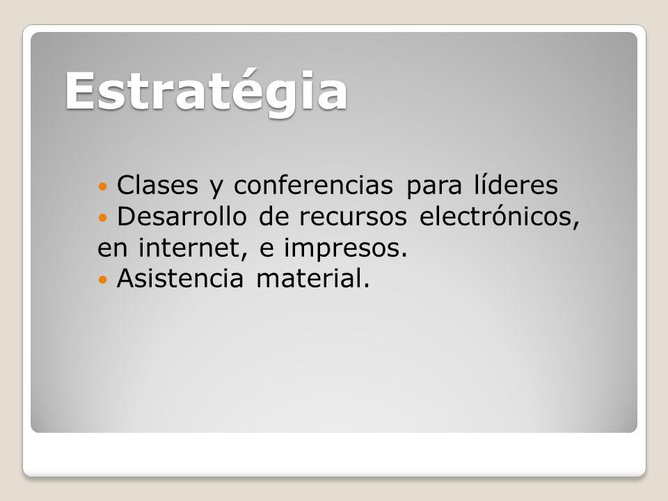 Estratégia Clases y conferencias para líderes Desarrollo de recursos electrónicos, en internet, e impresos. Asistencia material.