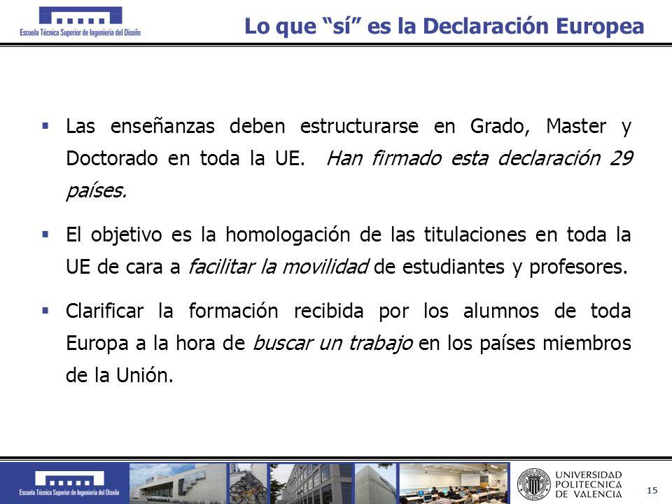 15 Lo que sí es la Declaración Europea Las enseñanzas deben estructurarse en Grado, Master y Doctorado en toda la UE. Han firmado esta declaración 29