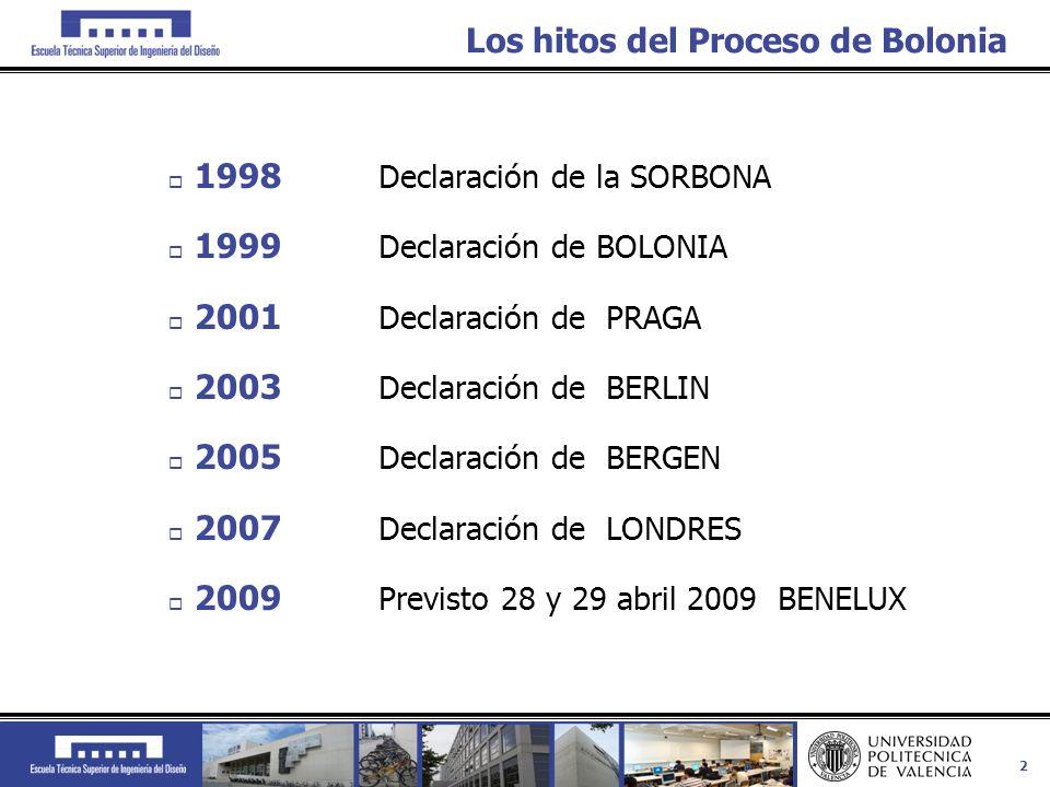 2 Los hitos del Proceso de Bolonia 1998 Declaración de la SORBONA 1999 Declaración de BOLONIA 2001 Declaración de PRAGA 2003 Declaración de BERLIN 200