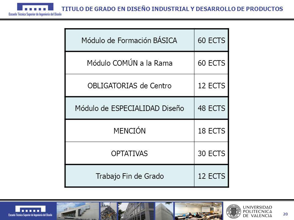 20 Módulo de Formación BÁSICA60 ECTS Módulo COMÚN a la Rama60 ECTS OBLIGATORIAS de Centro12 ECTS Módulo de ESPECIALIDAD Diseño48 ECTS MENCIÓN18 ECTS O