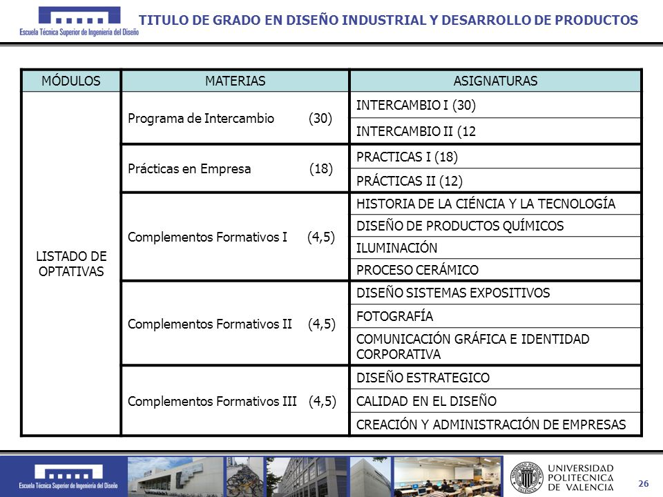 26 MÓDULOSMATERIASASIGNATURAS LISTADO DE OPTATIVAS Programa de Intercambio (30) INTERCAMBIO I (30) INTERCAMBIO II (12 Prácticas en Empresa (18) PRACTI