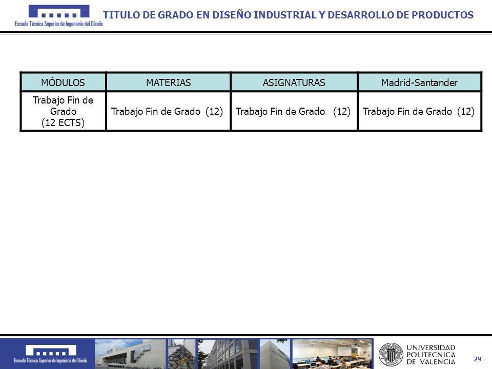 29 MÓDULOSMATERIASASIGNATURASMadrid-Santander Trabajo Fin de Grado (12 ECTS) Trabajo Fin de Grado (12) TITULO DE GRADO EN DISEÑO INDUSTRIAL Y DESARROL