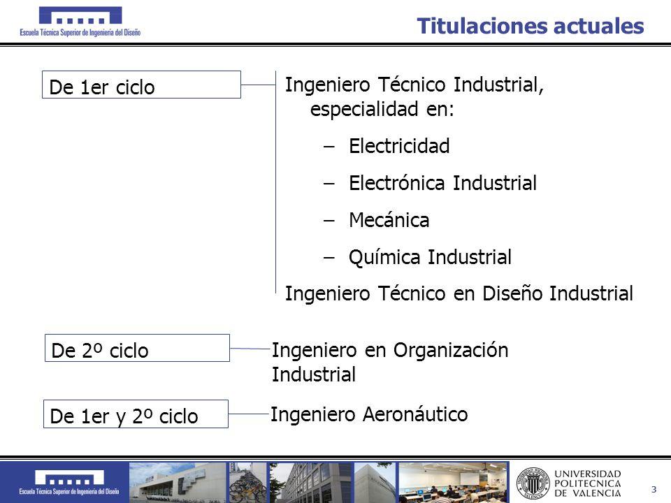 3 Titulaciones actuales De 2º ciclo Ingeniero en Organización Industrial De 1er y 2º ciclo Ingeniero Aeronáutico De 1er ciclo Ingeniero Técnico Indust