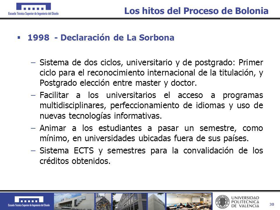 30 Los hitos del Proceso de Bolonia 1998 - Declaración de La Sorbona –Sistema de dos ciclos, universitario y de postgrado: Primer ciclo para el recono