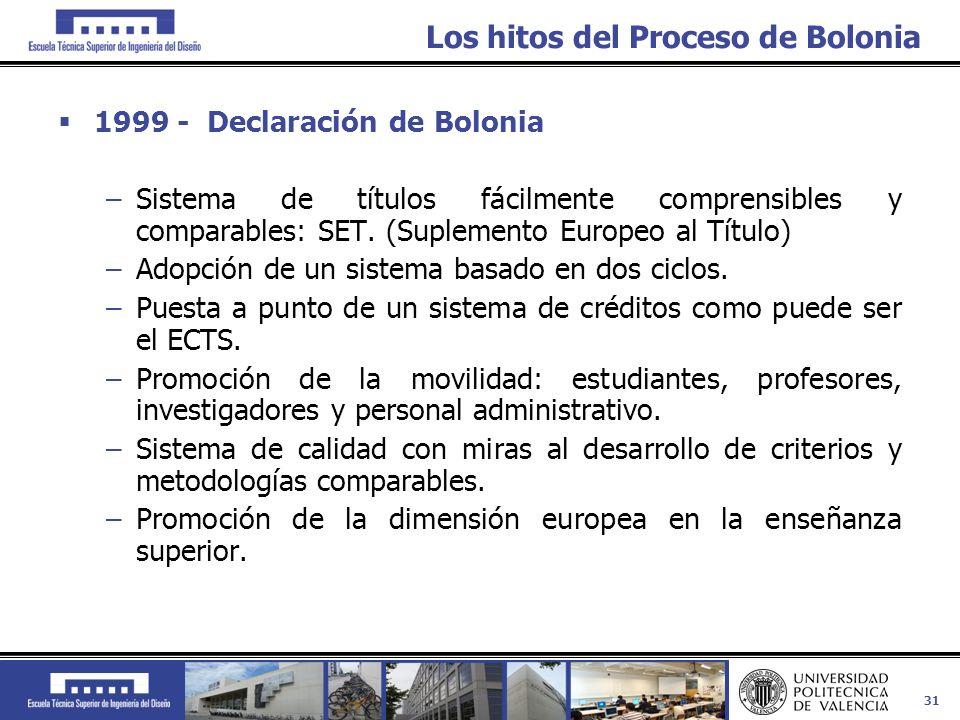 31 Los hitos del Proceso de Bolonia 1999 - Declaración de Bolonia –Sistema de títulos fácilmente comprensibles y comparables: SET. (Suplemento Europeo
