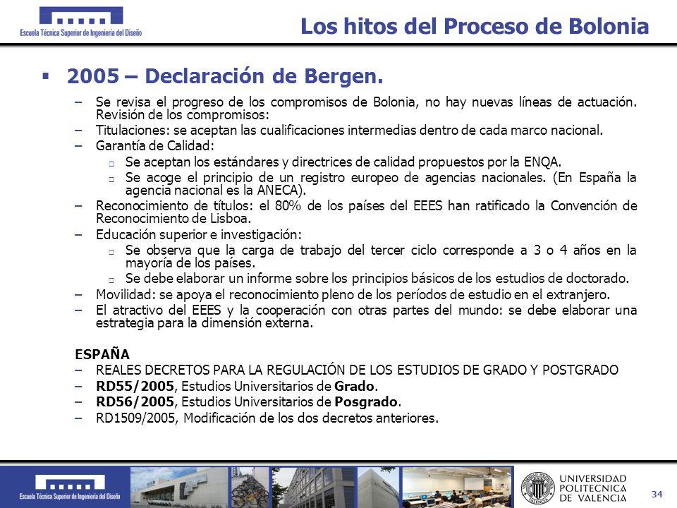 34 Los hitos del Proceso de Bolonia 2005 – Declaración de Bergen. –Se revisa el progreso de los compromisos de Bolonia, no hay nuevas líneas de actuac