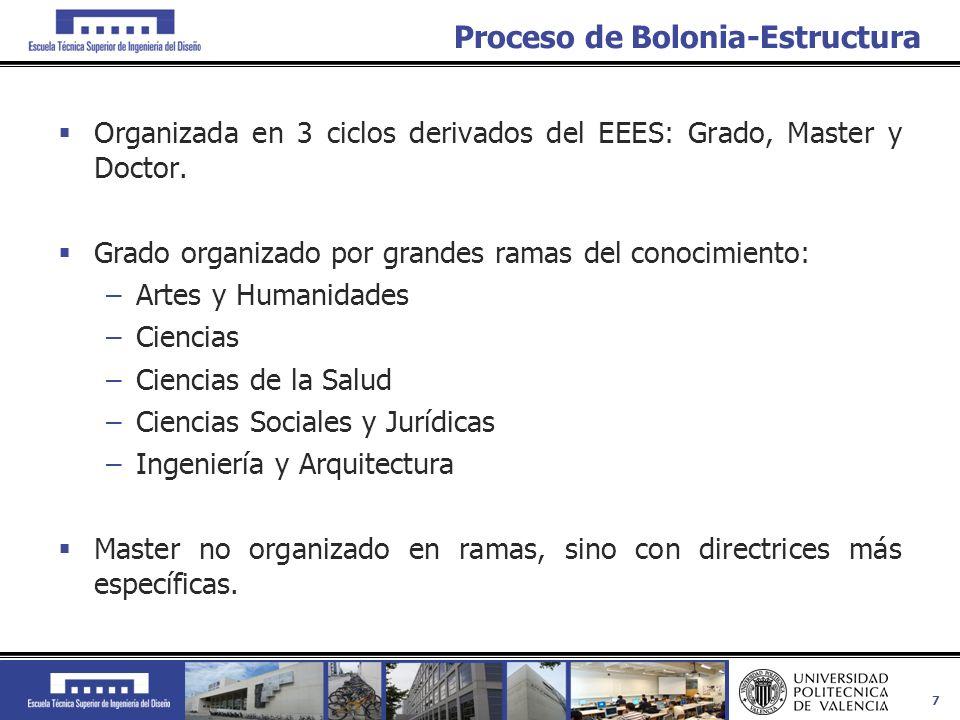 7 Proceso de Bolonia-Estructura Organizada en 3 ciclos derivados del EEES: Grado, Master y Doctor. Grado organizado por grandes ramas del conocimiento
