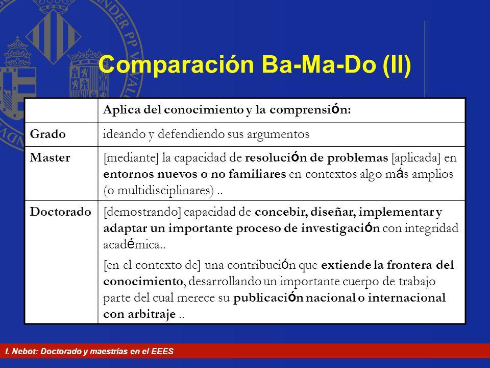 I. Nebot: Doctorado y maestrías en el EEES Comparación Ba-Ma-Do (II) Aplica del conocimiento y la comprensi ó n: Gradoideando y defendiendo sus argume