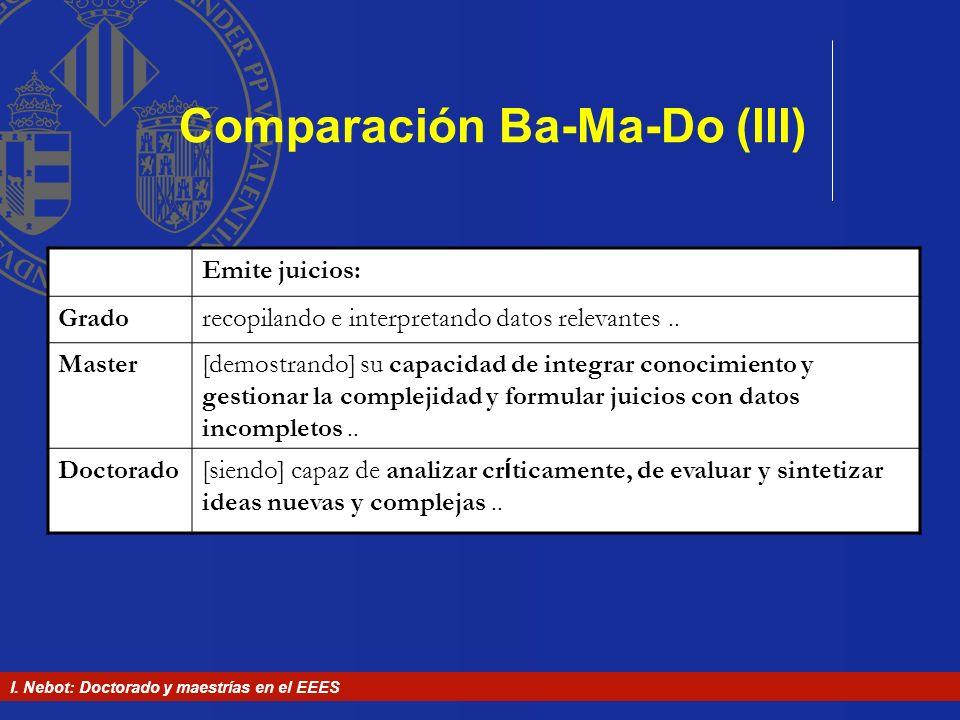 I. Nebot: Doctorado y maestrías en el EEES Comparación Ba-Ma-Do (III) Emite juicios: Gradorecopilando e interpretando datos relevantes.. Master[demost