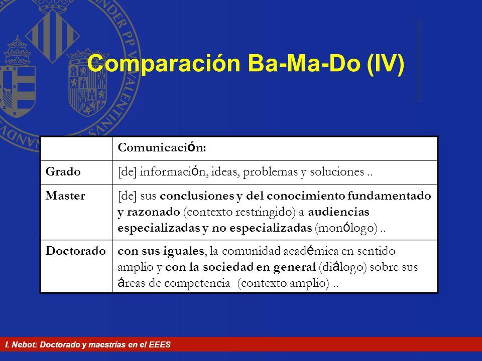 I. Nebot: Doctorado y maestrías en el EEES Comparación Ba-Ma-Do (IV) Comunicaci ó n: Grado[de] informaci ó n, ideas, problemas y soluciones.. Master[d
