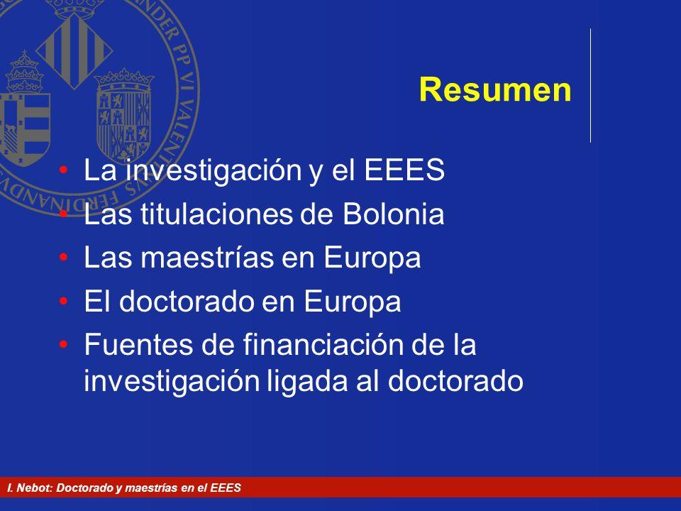 I. Nebot: Doctorado y maestrías en el EEES Resumen La investigación y el EEES Las titulaciones de Bolonia Las maestrías en Europa El doctorado en Euro