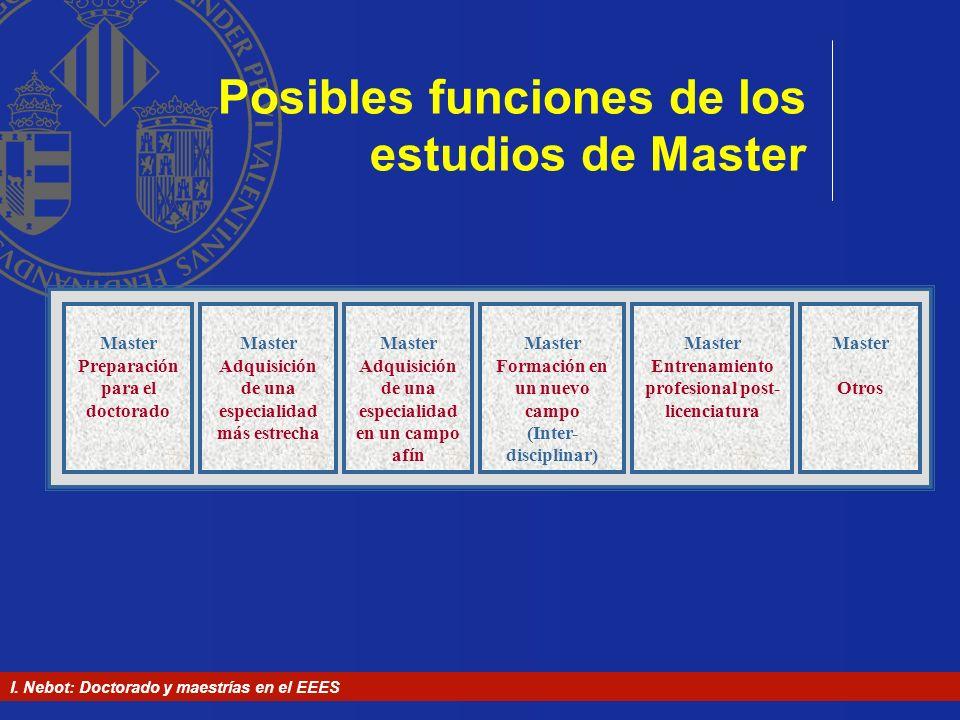 I. Nebot: Doctorado y maestrías en el EEES Posibles funciones de los estudios de Master Master Preparación para el doctorado Master Adquisición de una