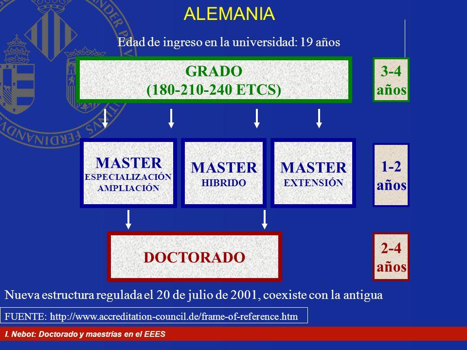 I. Nebot: Doctorado y maestrías en el EEES GRADO (180-210-240 ETCS) DOCTORADO MASTER ESPECIALIZACIÓN AMPLIACIÓN MASTER HIBRIDO 3-4 años 1-2 años 2-4 a
