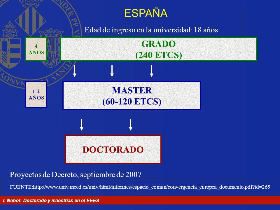 I. Nebot: Doctorado y maestrías en el EEES ESPAÑA Edad de ingreso en la universidad: 18 años 4 AÑOS GRADO (240 ETCS) MASTER (60-120 ETCS) DOCTORADO 1-