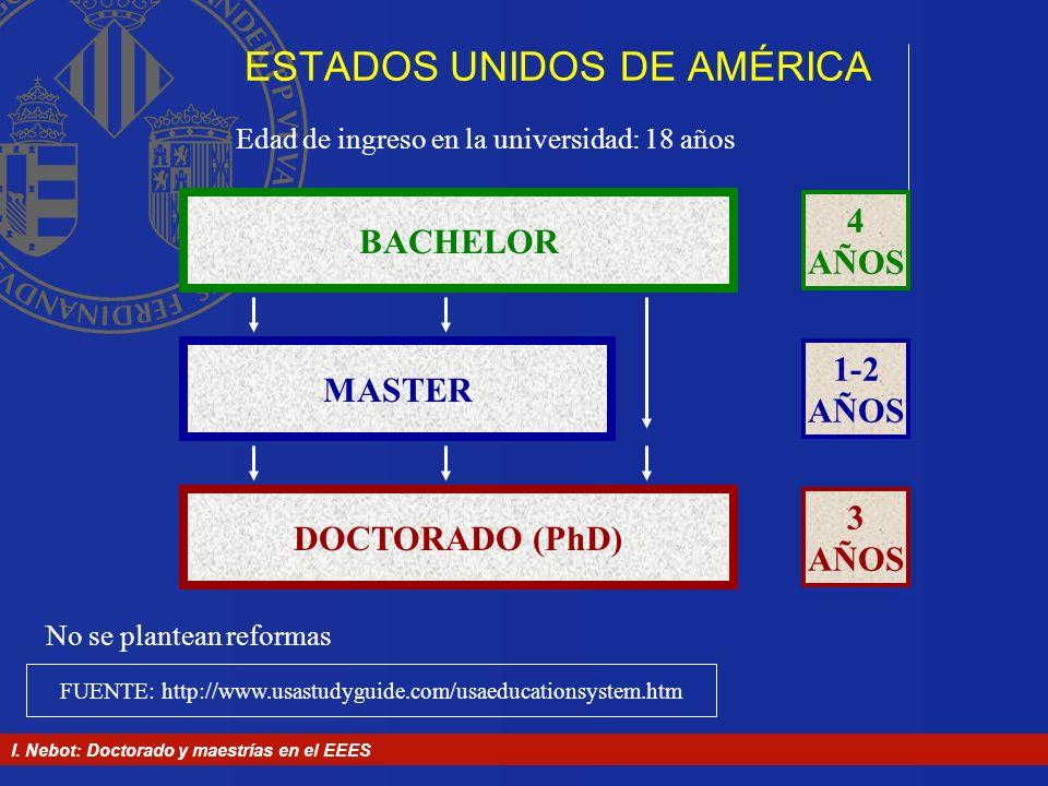 I. Nebot: Doctorado y maestrías en el EEES BACHELOR 4 AÑOS MASTER 1-2 AÑOS DOCTORADO (PhD) 3 AÑOS Edad de ingreso en la universidad: 18 años FUENTE: h