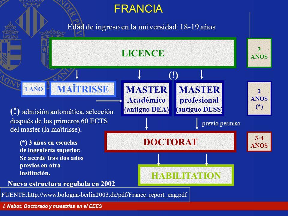 I. Nebot: Doctorado y maestrías en el EEES MA Î TRISSE MASTER Académico (antiguo DEA) DOCTORAT 3 AÑOS 2 AÑOS (*) 3-4 AÑOS HABILITATION LICENCE 1 AÑO F