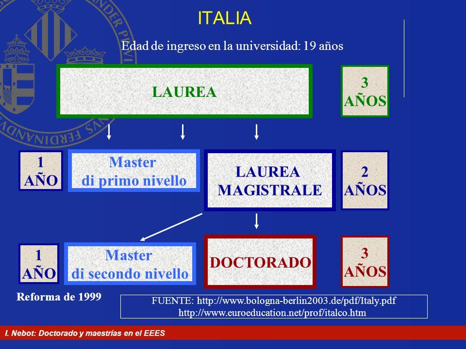 I. Nebot: Doctorado y maestrías en el EEES LAUREA MAGISTRALE DOCTORADO 3 AÑOS 2 AÑOS 3 AÑOS FUENTE: http://www.bologna-berlin2003.de/pdf/Italy.pdf htt