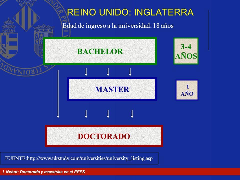 I. Nebot: Doctorado y maestrías en el EEES BACHELOR MASTER 3-4 AÑOS 1 AÑO DOCTORADO REINO UNIDO: INGLATERRA FUENTE:http://www.ukstudy.com/universities