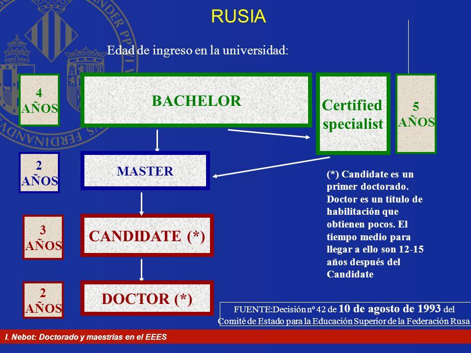 I. Nebot: Doctorado y maestrías en el EEES RUSIA BACHELOR Certified specialist 4 AÑOS 5 AÑOS MASTER 2 AÑOS CANDIDATE (*) 3 AÑOS FUENTE:Decisión nº 42