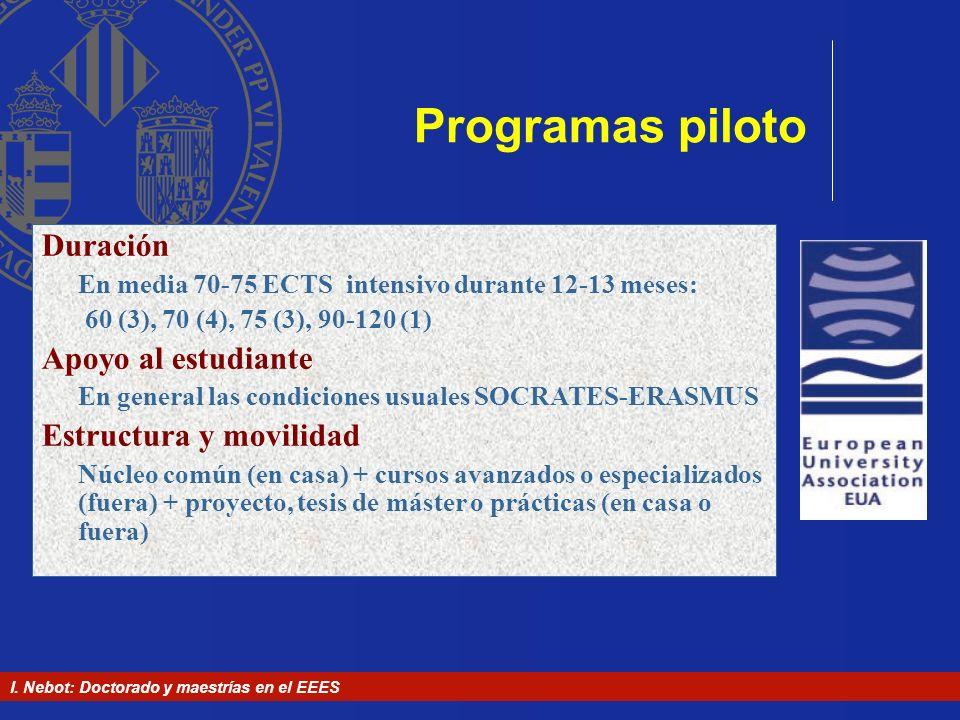 I. Nebot: Doctorado y maestrías en el EEES Duración En media 70-75 ECTS intensivo durante 12-13 meses: 60 (3), 70 (4), 75 (3), 90-120 (1) Apoyo al est