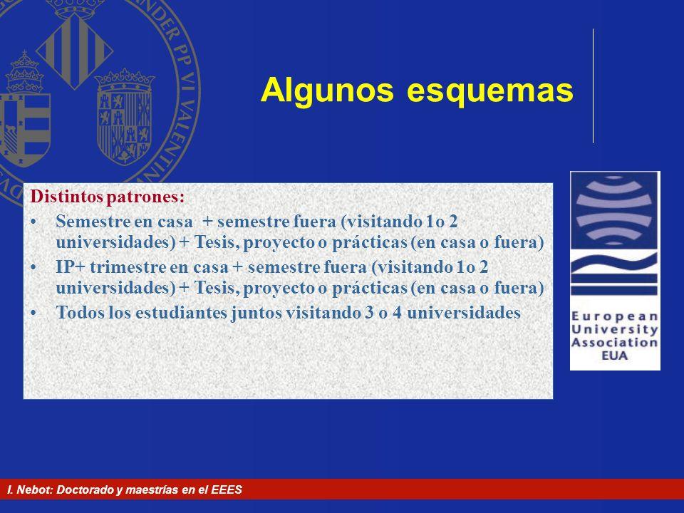 I. Nebot: Doctorado y maestrías en el EEES Distintos patrones: Semestre en casa + semestre fuera (visitando 1o 2 universidades) + Tesis, proyecto o pr