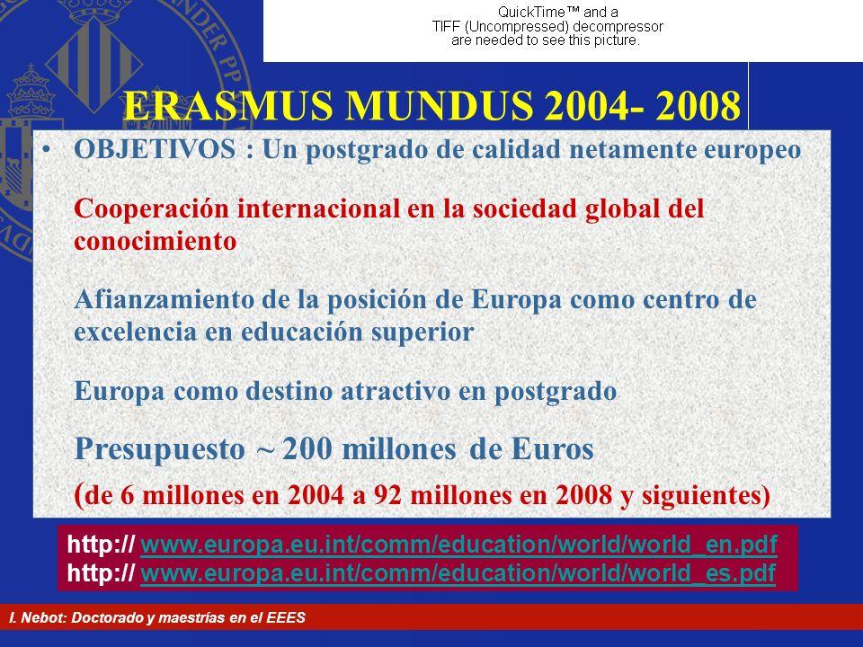 I. Nebot: Doctorado y maestrías en el EEES ERASMUS MUNDUS 2004- 2008 OBJETIVOS : Un postgrado de calidad netamente europeo Cooperación internacional e