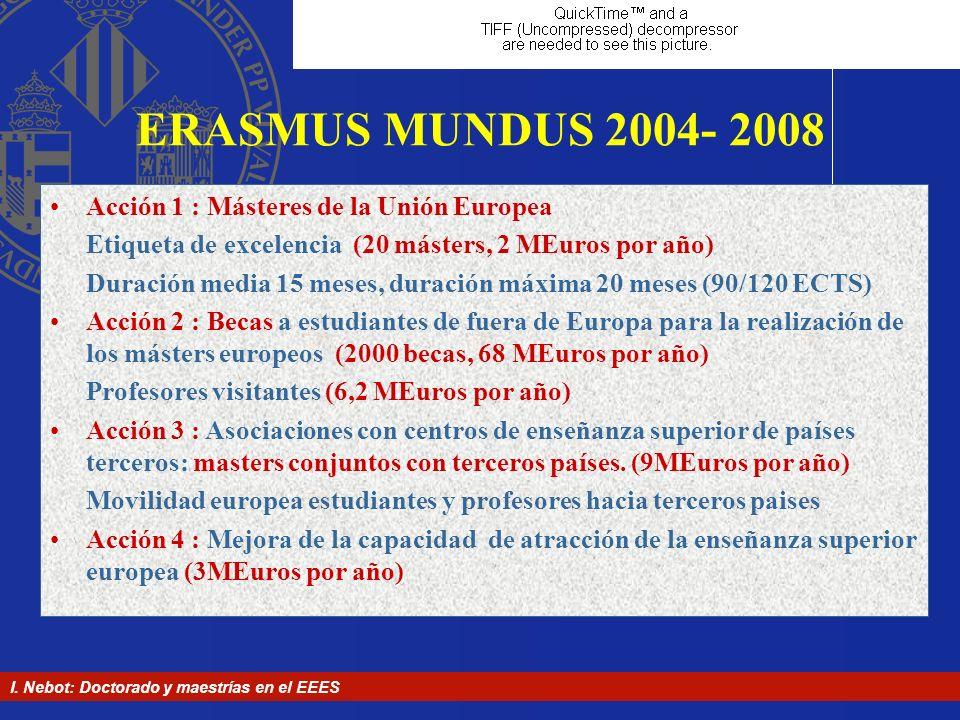 I. Nebot: Doctorado y maestrías en el EEES Acción 1 : Másteres de la Unión Europea Etiqueta de excelencia (20 másters, 2 MEuros por año) Duración medi