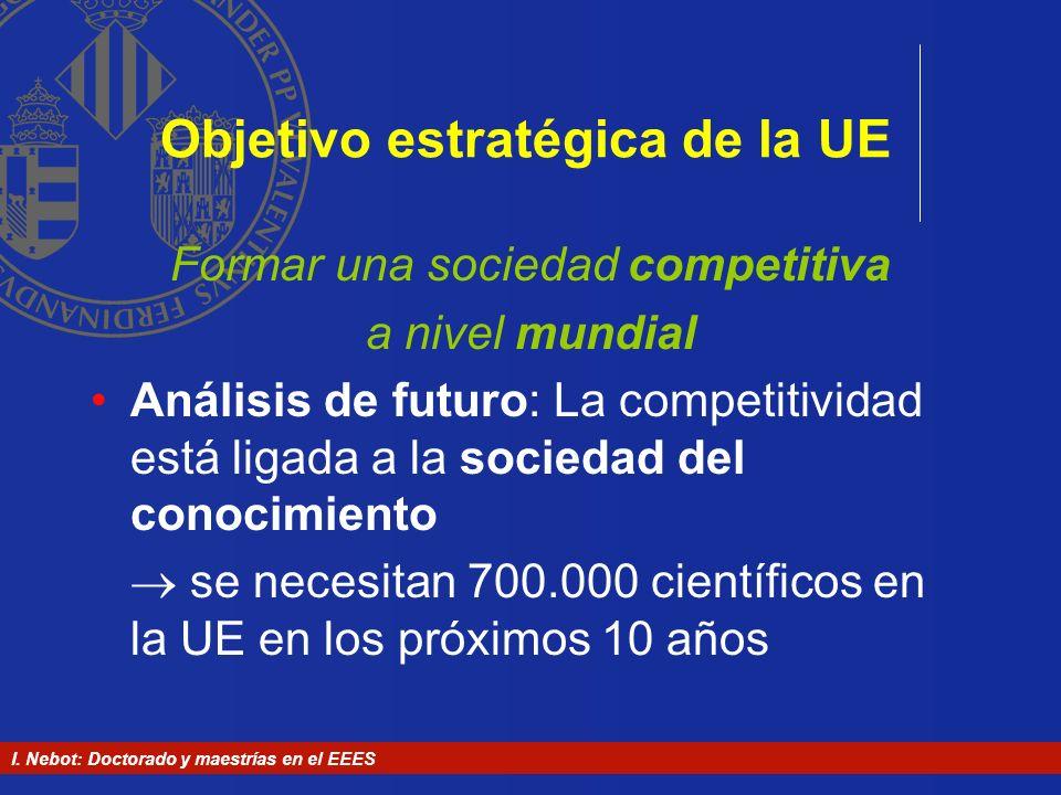 I. Nebot: Doctorado y maestrías en el EEES Objetivo estratégica de la UE Formar una sociedad competitiva a nivel mundial Análisis de futuro: La compet