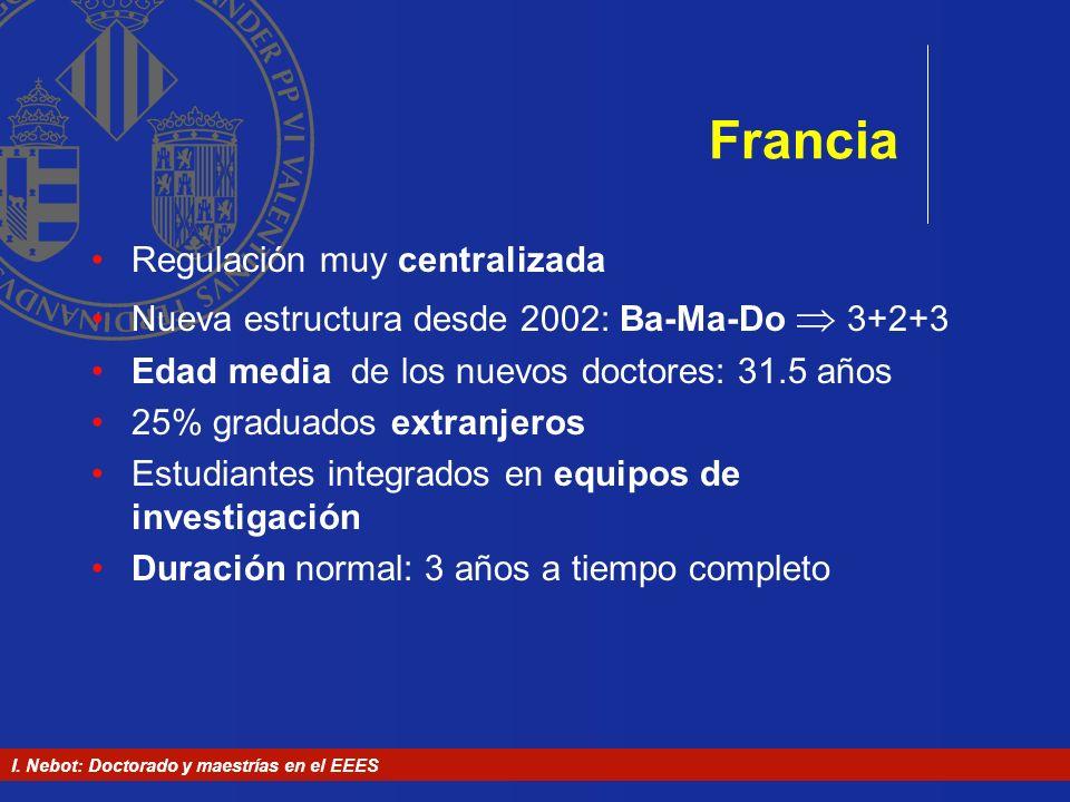 I. Nebot: Doctorado y maestrías en el EEES Francia Regulación muy centralizada Nueva estructura desde 2002: Ba-Ma-Do 3+2+3 Edad media de los nuevos do