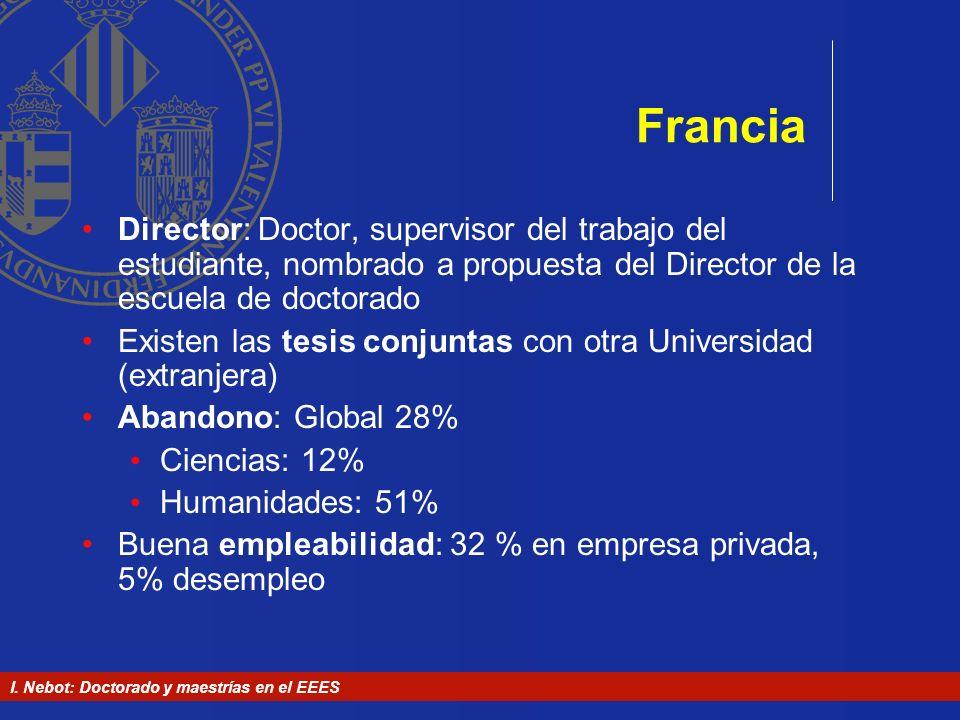 I. Nebot: Doctorado y maestrías en el EEES Francia Director: Doctor, supervisor del trabajo del estudiante, nombrado a propuesta del Director de la es