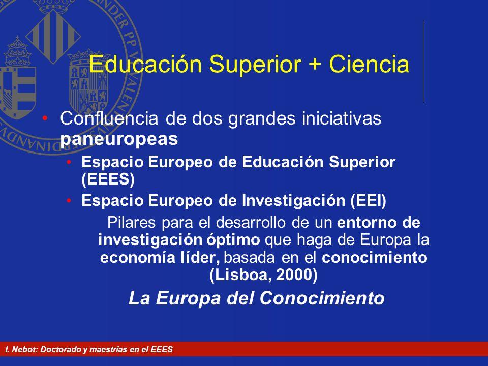 I. Nebot: Doctorado y maestrías en el EEES Educación Superior + Ciencia Confluencia de dos grandes iniciativas paneuropeas Espacio Europeo de Educació
