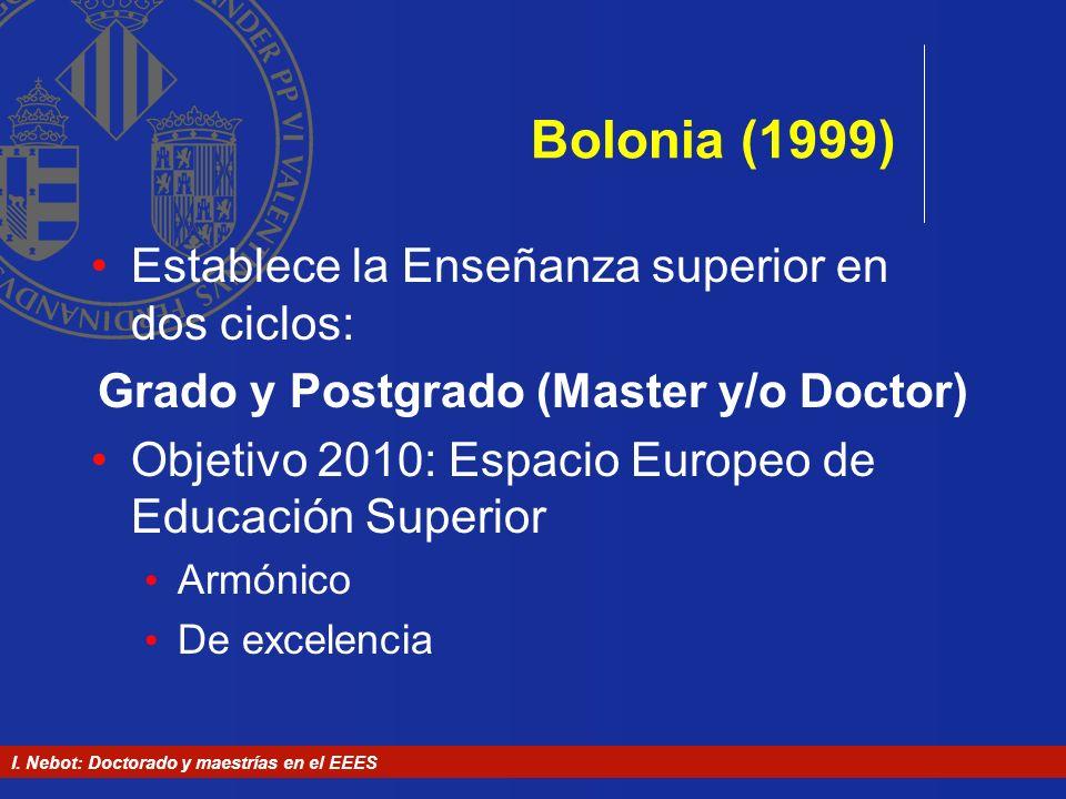 I. Nebot: Doctorado y maestrías en el EEES Bolonia (1999) Establece la Enseñanza superior en dos ciclos: Grado y Postgrado (Master y/o Doctor) Objetiv