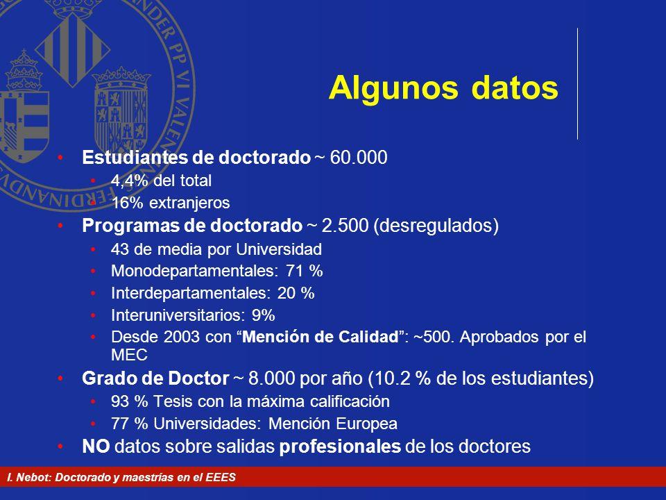 I. Nebot: Doctorado y maestrías en el EEES Algunos datos Estudiantes de doctorado ~ 60.000 4,4% del total 16% extranjeros Programas de doctorado ~ 2.5