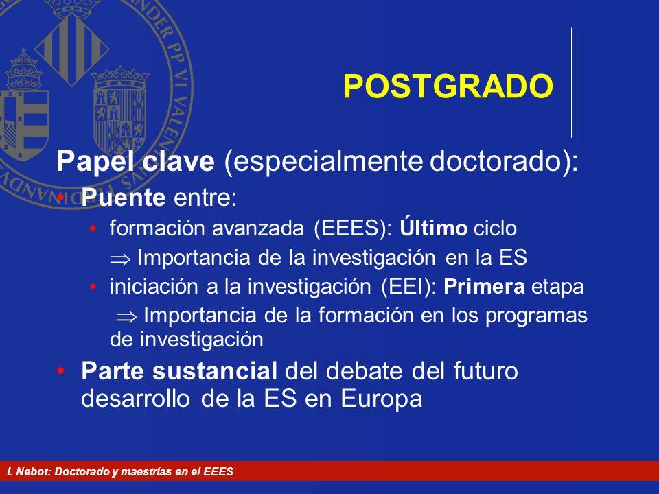 I. Nebot: Doctorado y maestrías en el EEES POSTGRADO Papel clave (especialmente doctorado): Puente entre: formación avanzada (EEES): Último ciclo Impo