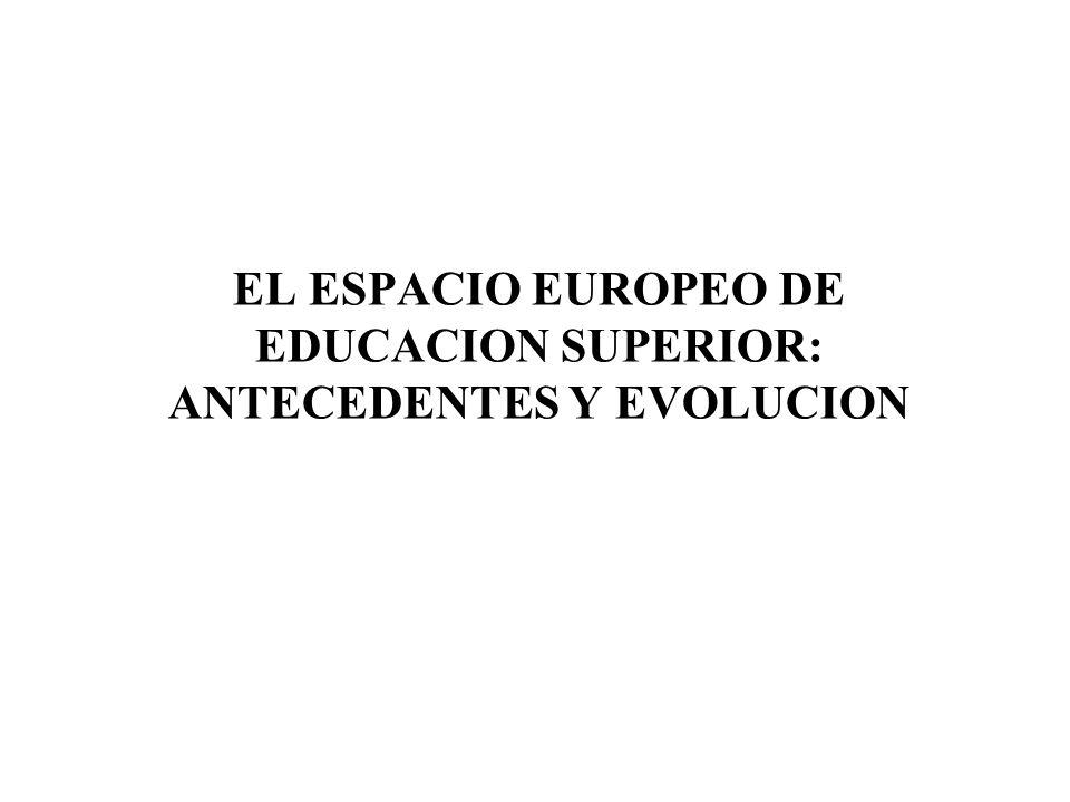 EL ESPACIO EUROPEO DE EDUCACION SUPERIOR: ANTECEDENTES Y EVOLUCION