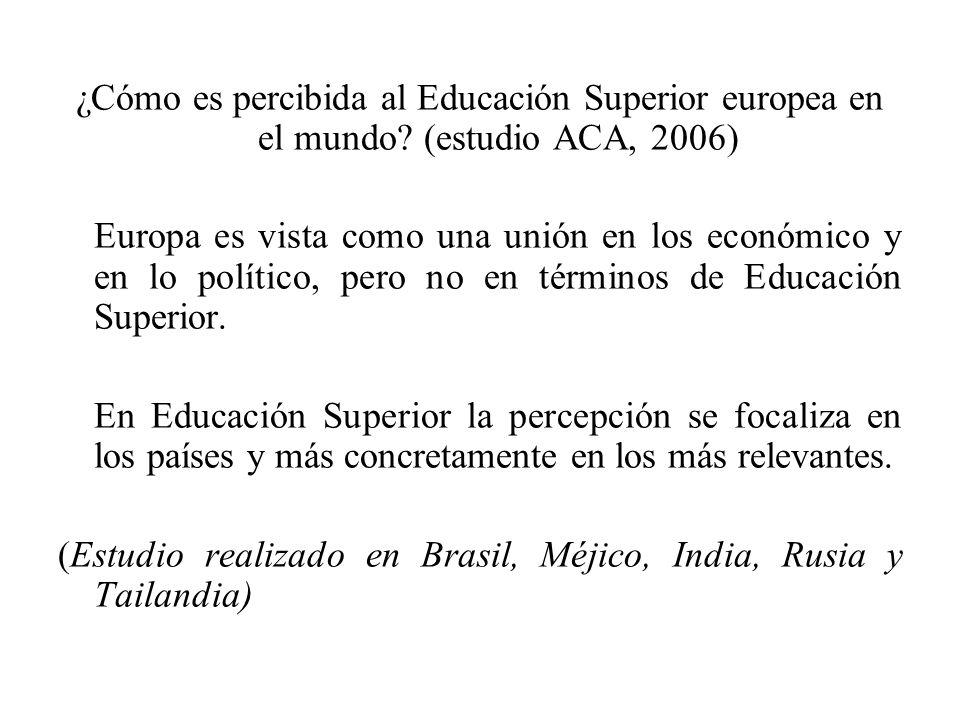 ¿Cómo es percibida al Educación Superior europea en el mundo.