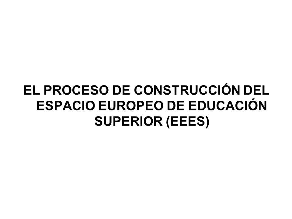 EL PROCESO DE CONSTRUCCIÓN DEL ESPACIO EUROPEO DE EDUCACIÓN SUPERIOR (EEES)