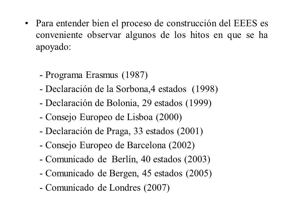 Para entender bien el proceso de construcción del EEES es conveniente observar algunos de los hitos en que se ha apoyado: - Programa Erasmus (1987) - Declaración de la Sorbona,4 estados (1998) - Declaración de Bolonia, 29 estados (1999) - Consejo Europeo de Lisboa (2000) - Declaración de Praga, 33 estados (2001) - Consejo Europeo de Barcelona (2002) - Comunicado de Berlín, 40 estados (2003) - Comunicado de Bergen, 45 estados (2005) - Comunicado de Londres (2007)