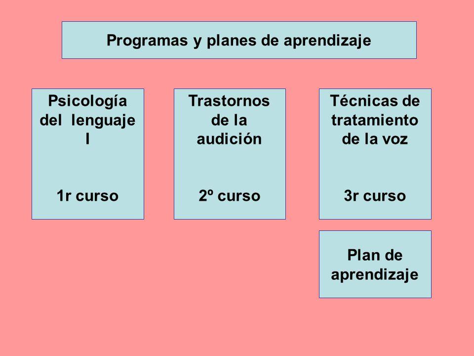 Psicología del lenguaje I 1r curso Programas y planes de aprendizaje Trastornos de la audición 2º curso Técnicas de tratamiento de la voz 3r curso Pla