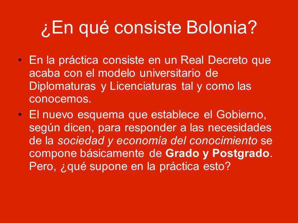 ¿En qué consiste Bolonia.